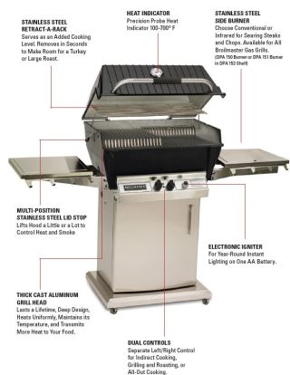 BroilMaster Gas Grill Features & Catalog