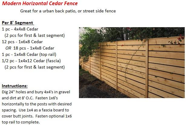 Cedar Lumber S4s S12se Amp Rough Sawn Hackmann Lumber